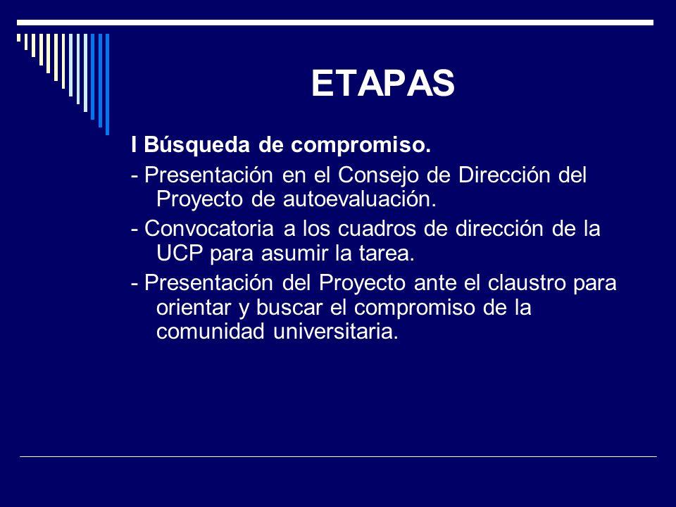 ETAPAS I Búsqueda de compromiso.