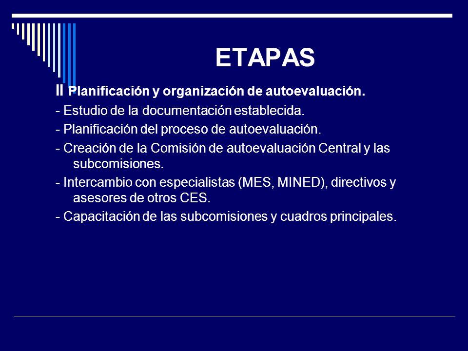 ETAPAS II Planificación y organización de autoevaluación.