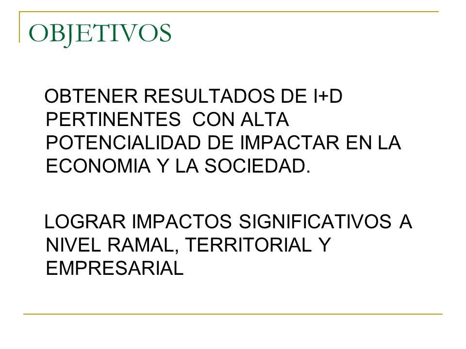 OBJETIVOS OBTENER RESULTADOS DE I+D PERTINENTES CON ALTA POTENCIALIDAD DE IMPACTAR EN LA ECONOMIA Y LA SOCIEDAD.