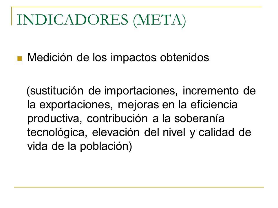 INDICADORES (META) Medición de los impactos obtenidos