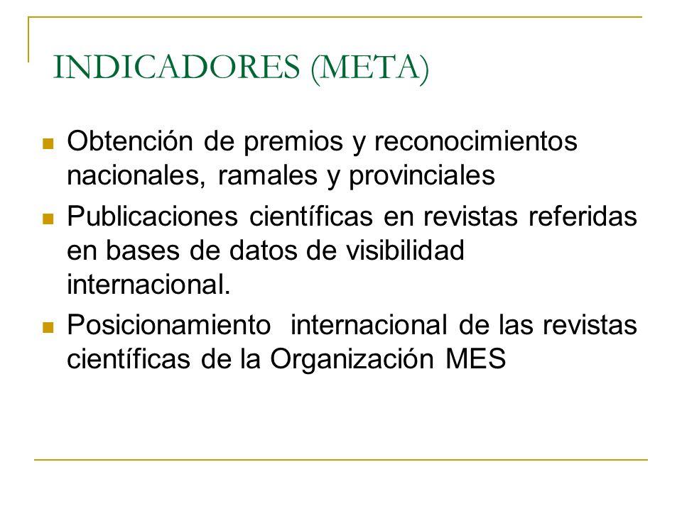 INDICADORES (META) Obtención de premios y reconocimientos nacionales, ramales y provinciales.