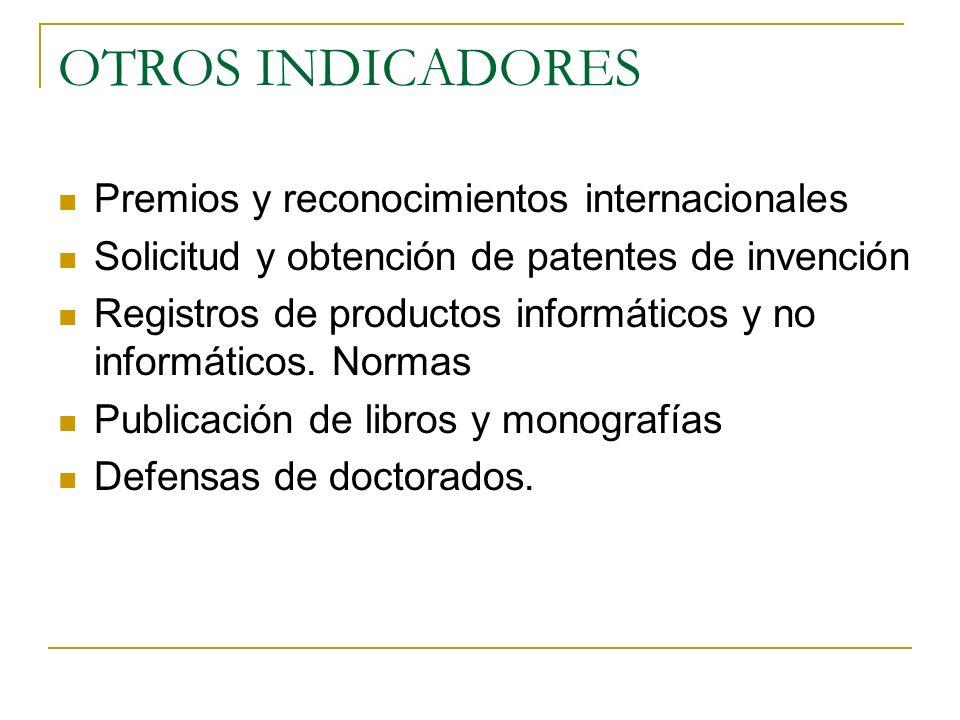 OTROS INDICADORES Premios y reconocimientos internacionales
