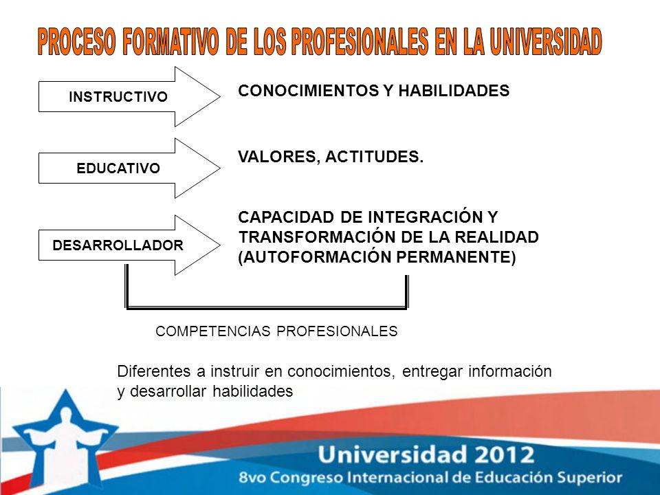 PROCESO FORMATIVO DE LOS PROFESIONALES EN LA UNIVERSIDAD