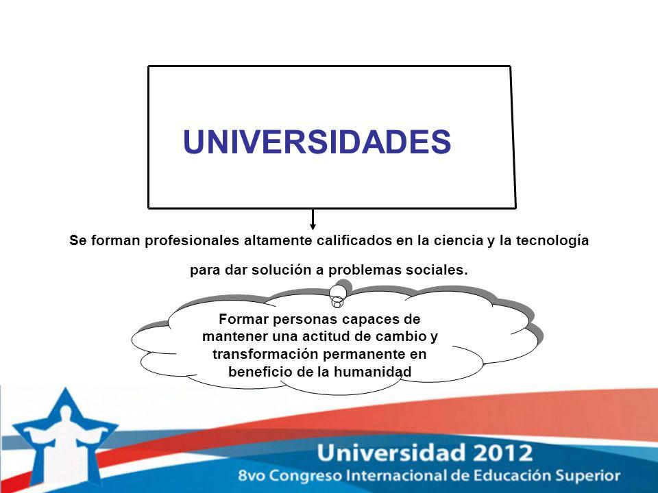 UNIVERSIDADES Se forman profesionales altamente calificados en la ciencia y la tecnología para dar solución a problemas sociales.
