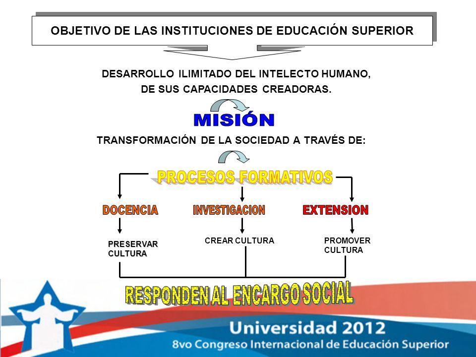 OBJETIVO DE LAS INSTITUCIONES DE EDUCACIÓN SUPERIOR