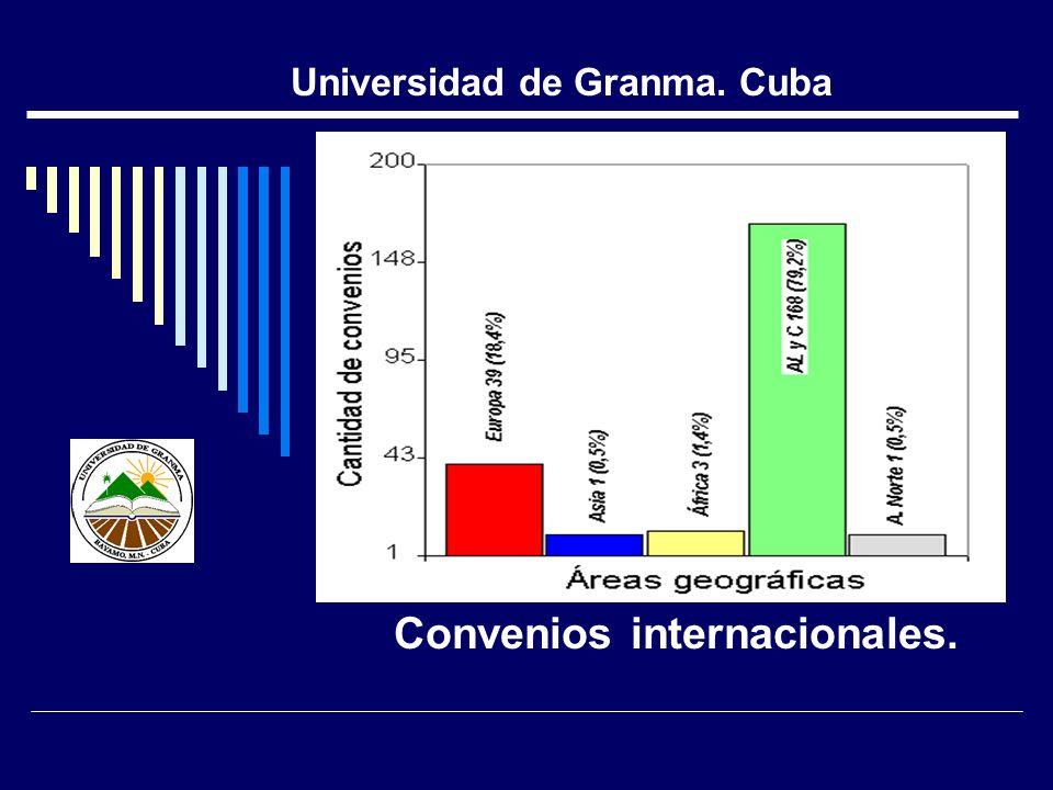 Convenios internacionales.