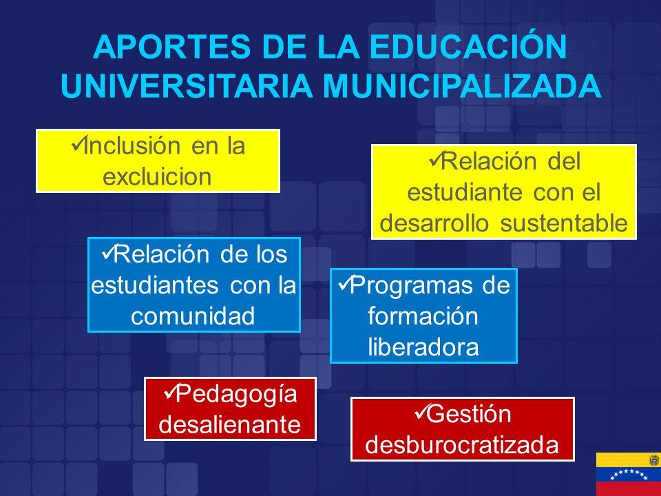 APORTES DE LA EDUCACIÓN UNIVERSITARIA MUNICIPALIZADA