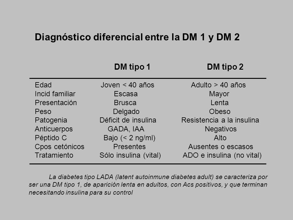 Diagnóstico diferencial entre la DM 1 y DM 2