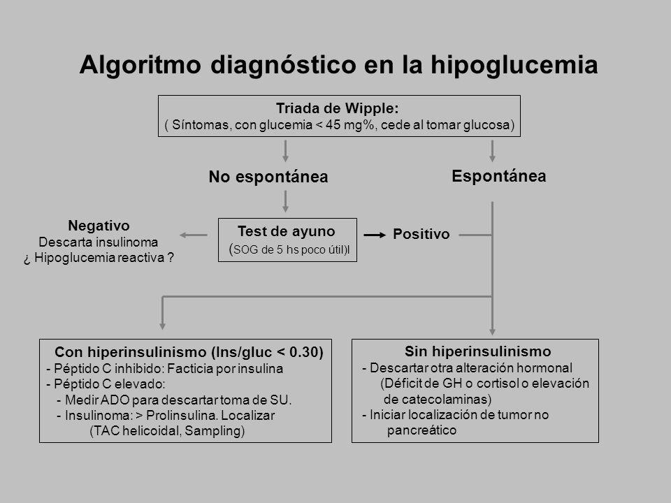 Algoritmo diagnóstico en la hipoglucemia