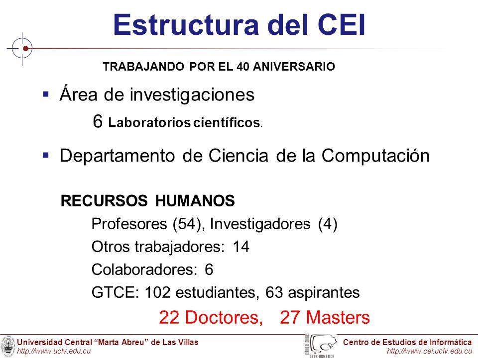 Estructura del CEI Área de investigaciones 6 Laboratorios científicos.