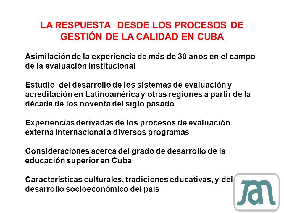 LA RESPUESTA DESDE LOS PROCESOS DE GESTIÓN DE LA CALIDAD EN CUBA