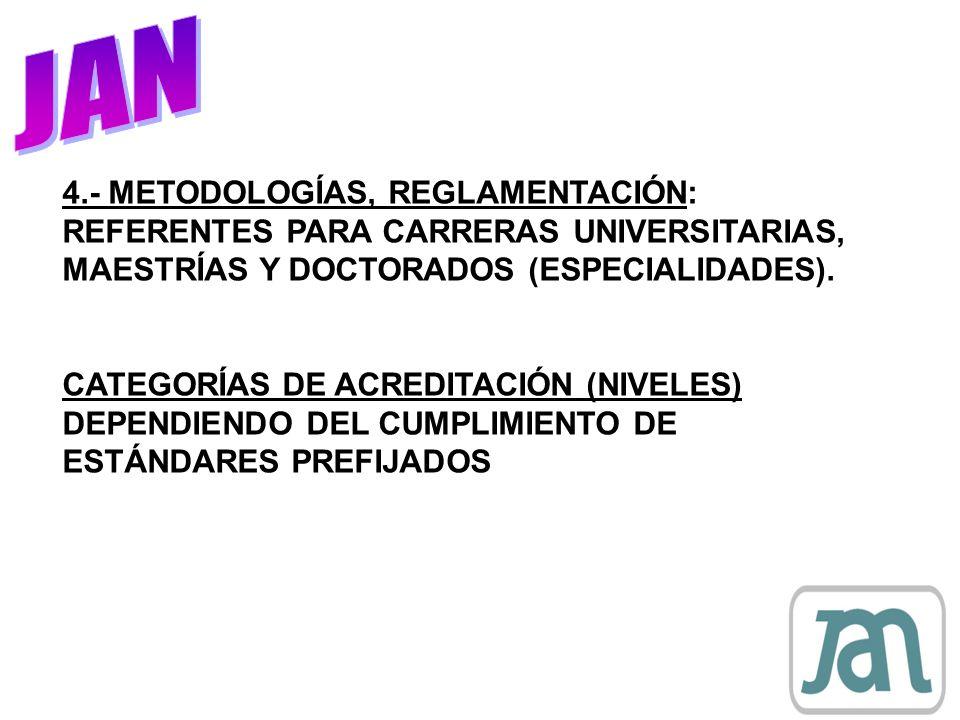 JAN4.- METODOLOGÍAS, REGLAMENTACIÓN: REFERENTES PARA CARRERAS UNIVERSITARIAS, MAESTRÍAS Y DOCTORADOS (ESPECIALIDADES).