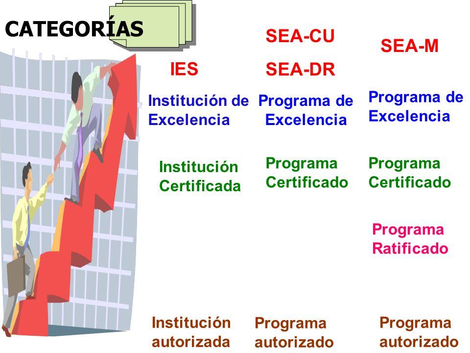 Programa de Excelencia