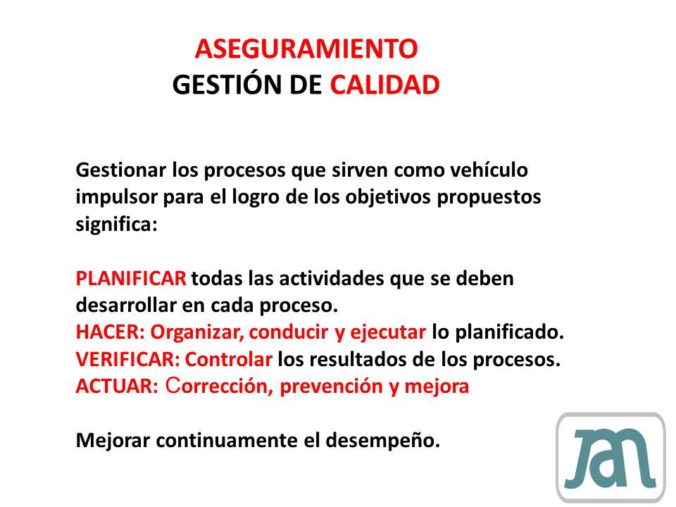 ASEGURAMIENTO GESTIÓN DE CALIDAD