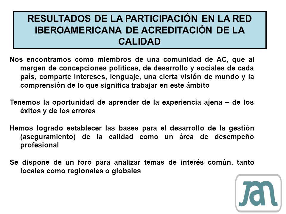 RESULTADOS DE LA PARTICIPACIÓN EN LA RED IBEROAMERICANA DE ACREDITACIÓN DE LA CALIDAD