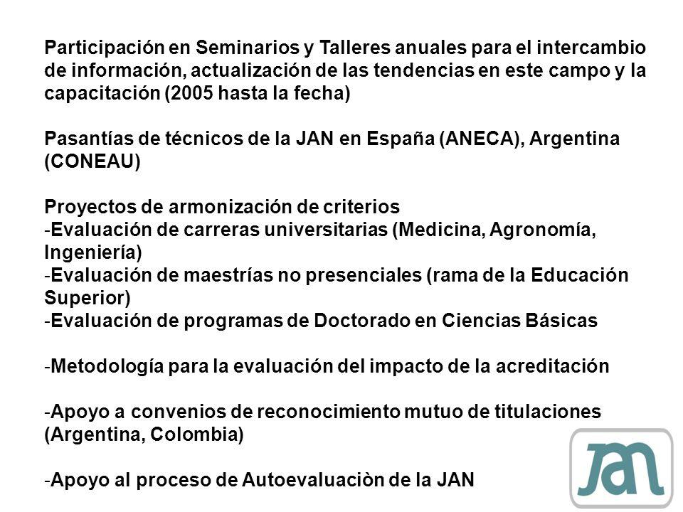 Participación en Seminarios y Talleres anuales para el intercambio de información, actualización de las tendencias en este campo y la capacitación (2005 hasta la fecha)