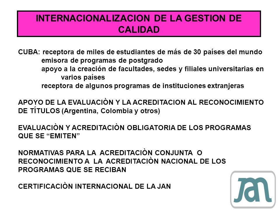 INTERNACIONALIZACION DE LA GESTION DE CALIDAD