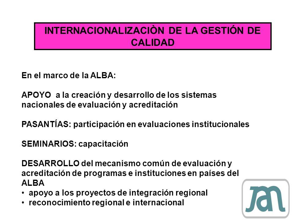 INTERNACIONALIZACIÒN DE LA GESTIÓN DE CALIDAD