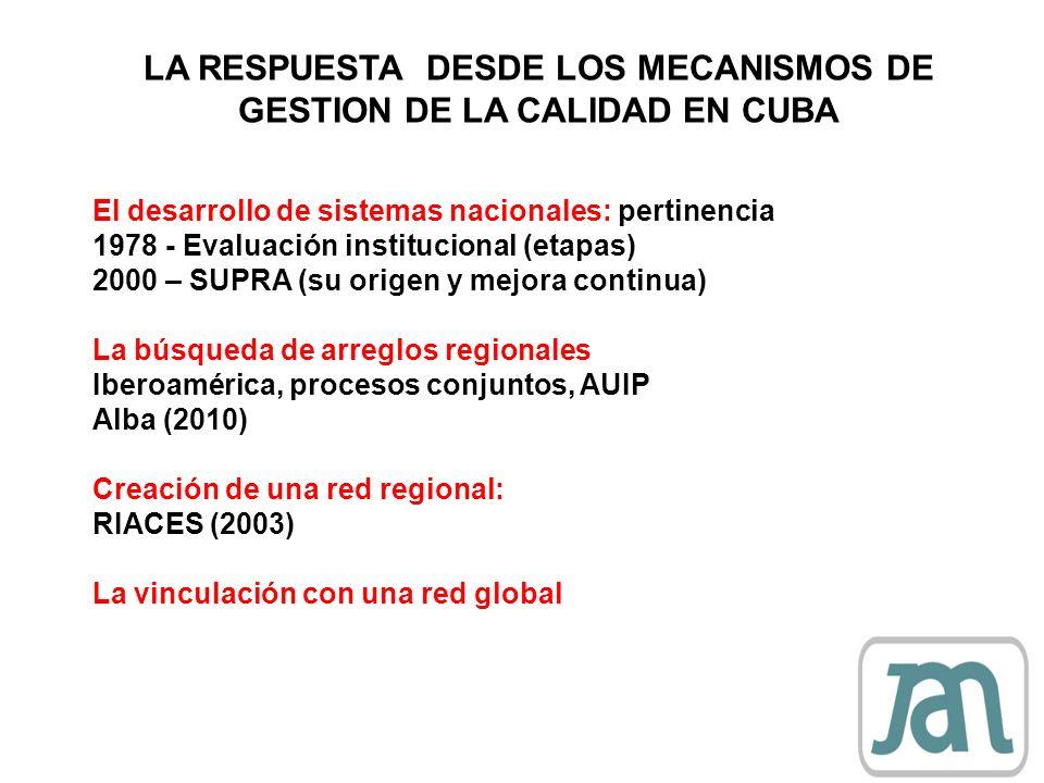 LA RESPUESTA DESDE LOS MECANISMOS DE GESTION DE LA CALIDAD EN CUBA