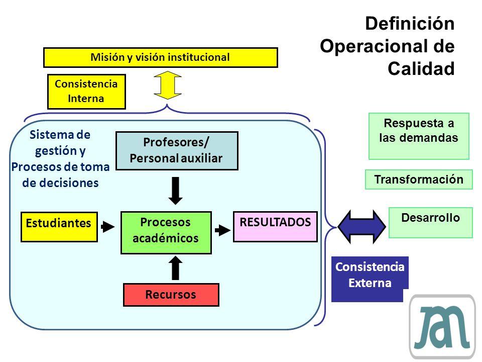 Definición Operacional de Calidad
