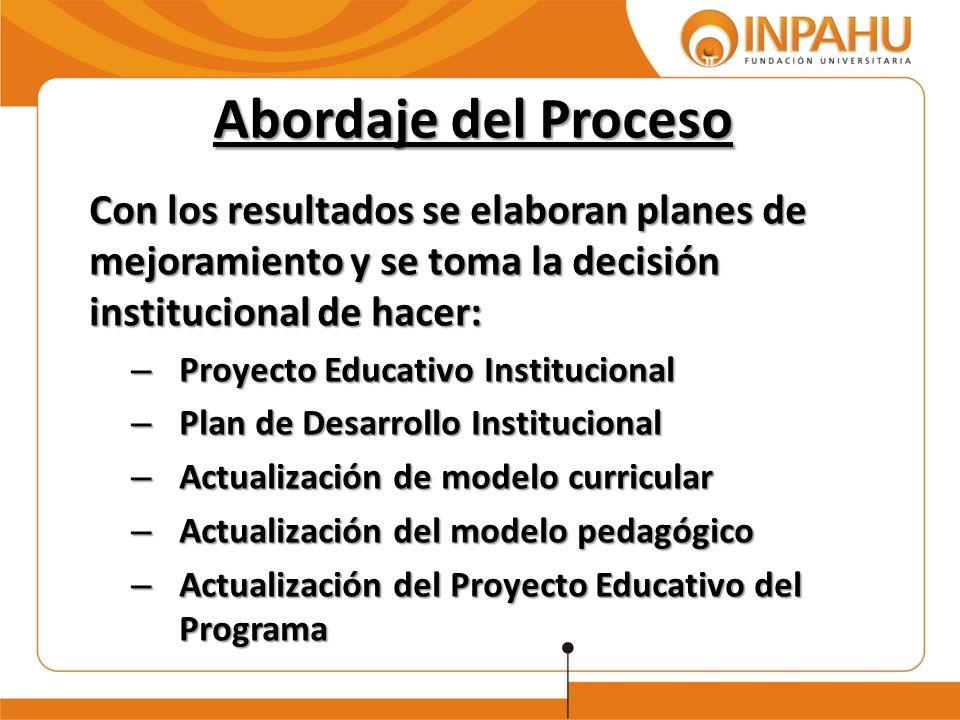 Abordaje del Proceso Con los resultados se elaboran planes de mejoramiento y se toma la decisión institucional de hacer: