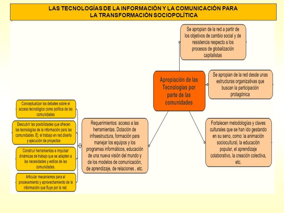 LAS TECNOLOGÍAS DE LA INFORMACIÓN Y LA COMUNICACIÓN PARA