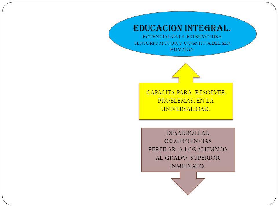 EDUCACION INTEGRAL.POTENCIALIZA LA ESTRUVCTURA SENSORIO MOTOR Y COGNITIVA DEL SER HUMANO-