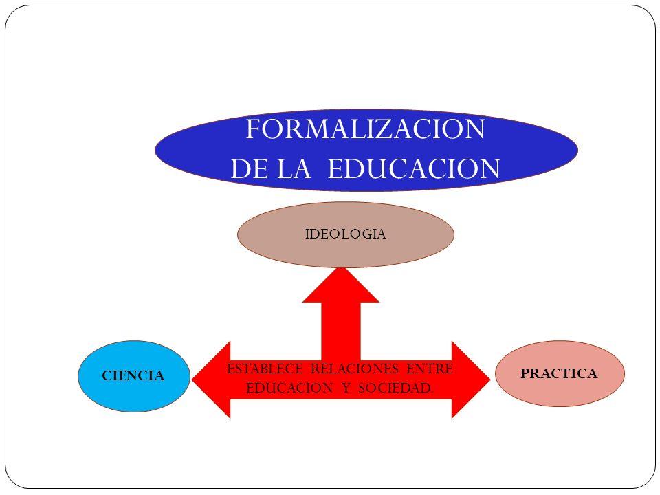 FORMALIZACION DE LA EDUCACION