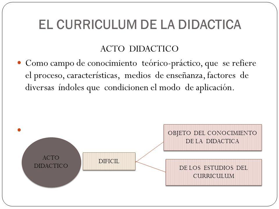 EL CURRICULUM DE LA DIDACTICA