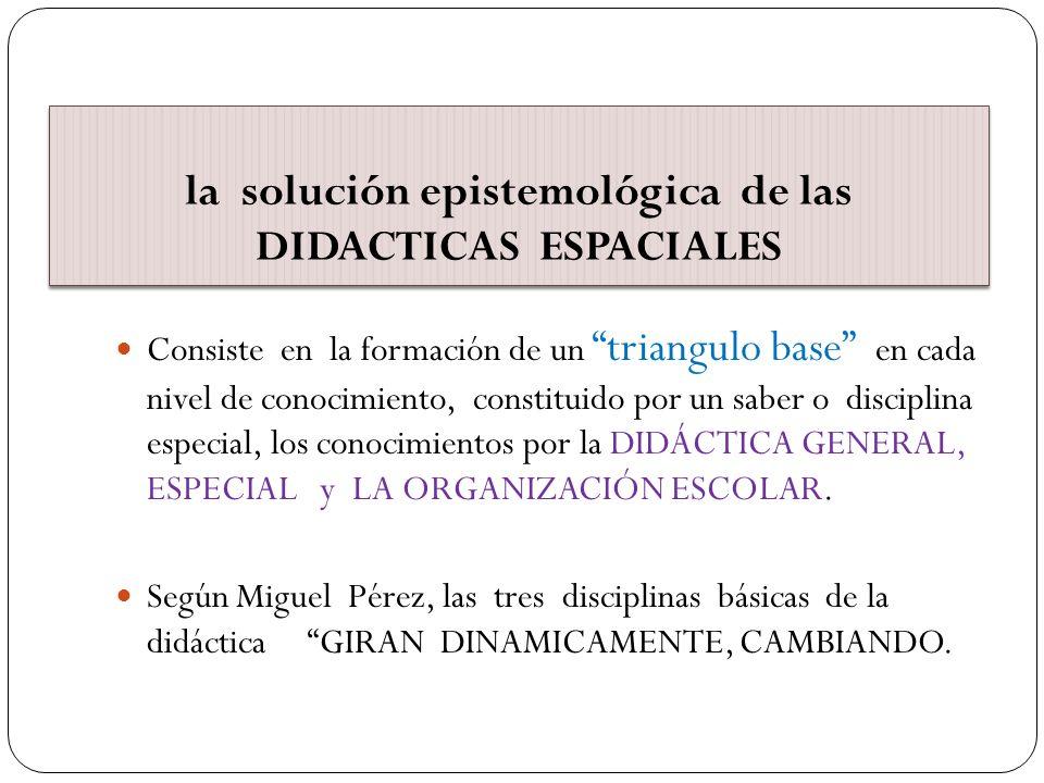 la solución epistemológica de las DIDACTICAS ESPACIALES