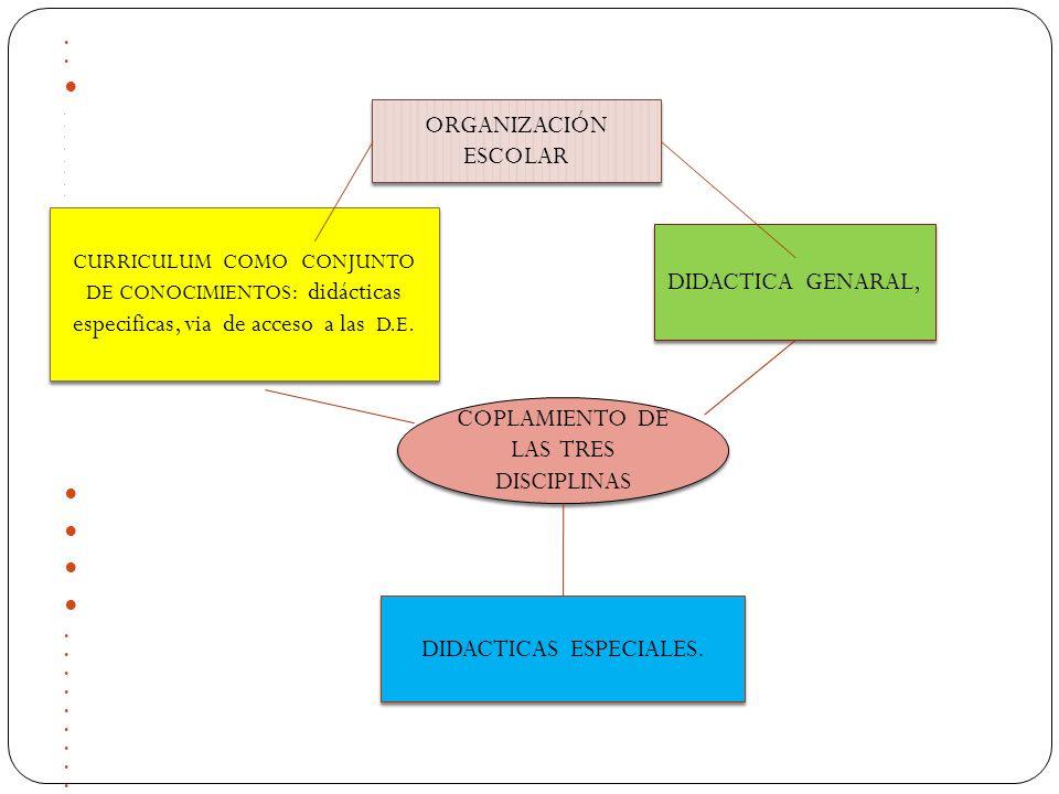 ORGANIZACIÓN ESCOLAR DIDACTICA GENARAL,