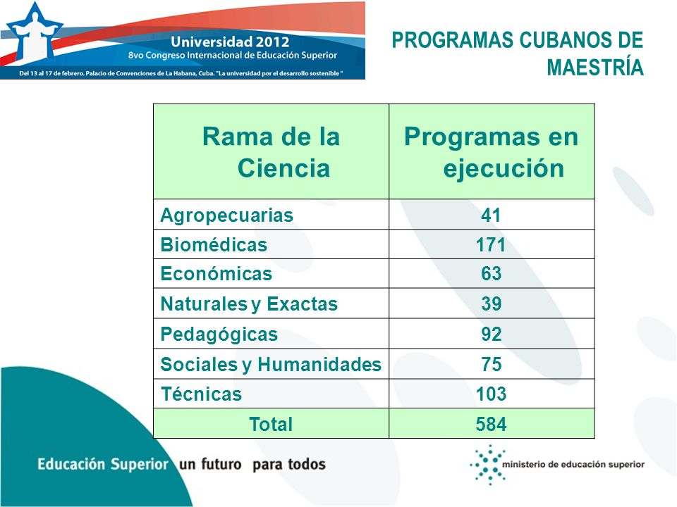 PROGRAMAS CUBANOS DE MAESTRÍA