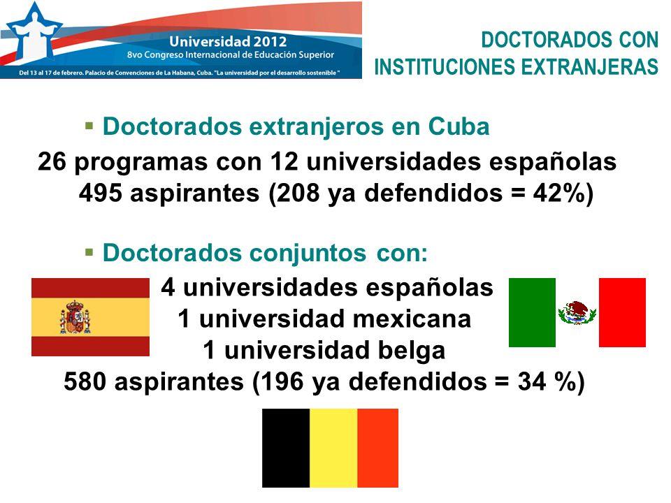 DOCTORADOS CON INSTITUCIONES EXTRANJERAS