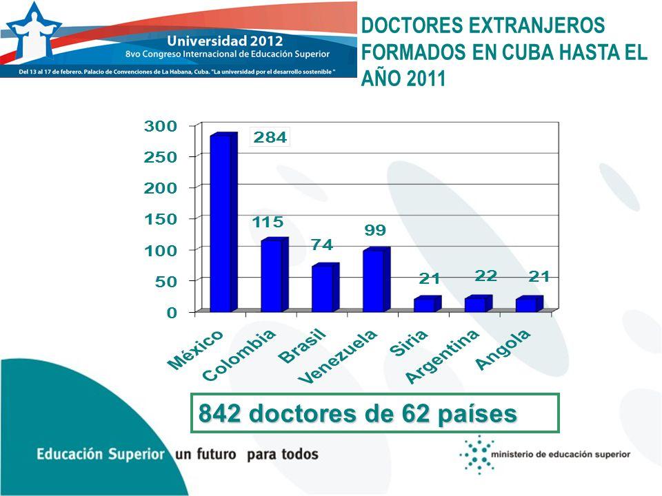DOCTORES EXTRANJEROS FORMADOS EN CUBA HASTA EL AÑO 2011