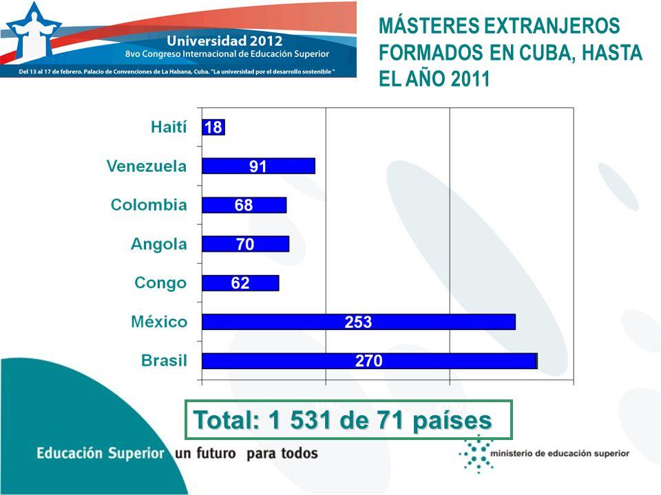 MÁSTERES EXTRANJEROS FORMADOS EN CUBA, HASTA EL AÑO 2011