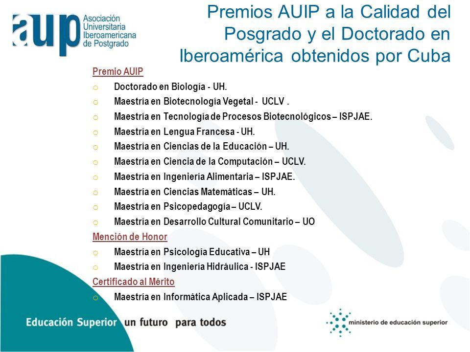Premios AUIP a la Calidad del Posgrado y el Doctorado en Iberoamérica obtenidos por Cuba