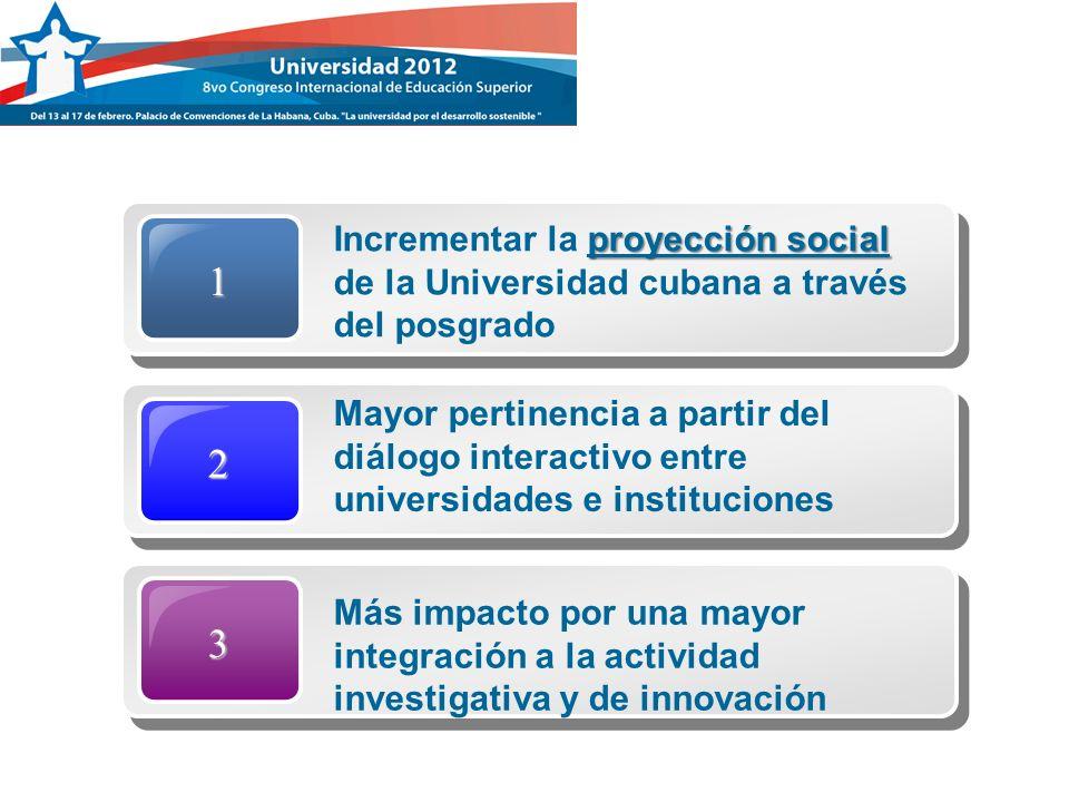 1 Incrementar la proyección social de la Universidad cubana a través del posgrado. 2.