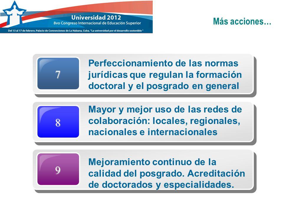 Más acciones… 7. Perfeccionamiento de las normas jurídicas que regulan la formación doctoral y el posgrado en general.