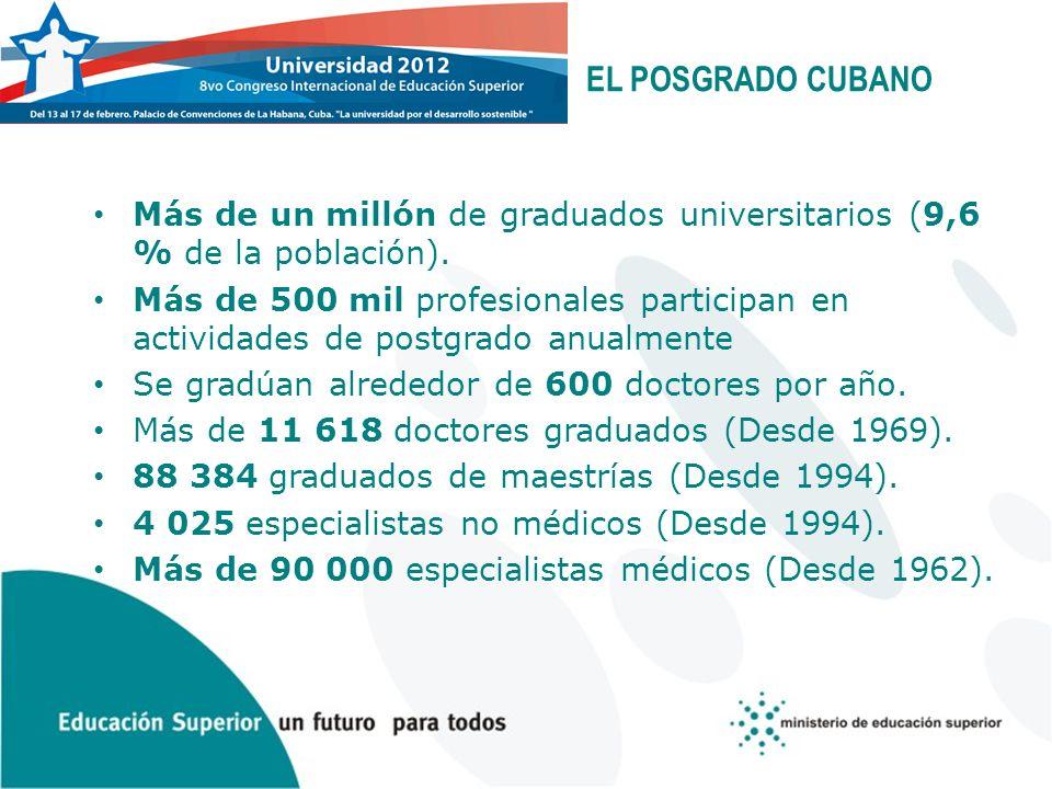EL POSGRADO CUBANO Más de un millón de graduados universitarios (9,6 % de la población).