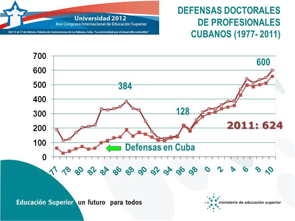 DEFENSAS DOCTORALES DE PROFESIONALES CUBANOS (1977- 2011)
