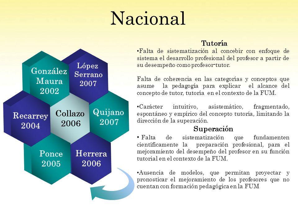 Nacional González Maura 2002 Quijano Collazo Recarrey 2007 2004 Ponce
