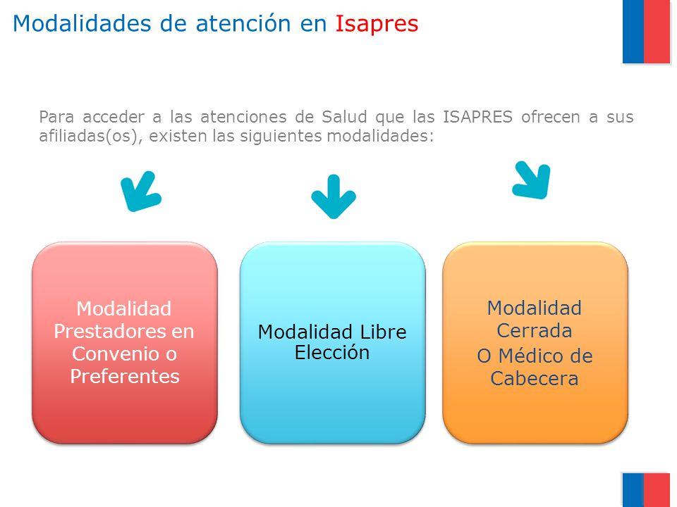 Beneficios otorgados por fonasa e isapre ppt video online descargar - Cambiar de medico de cabecera por internet ...
