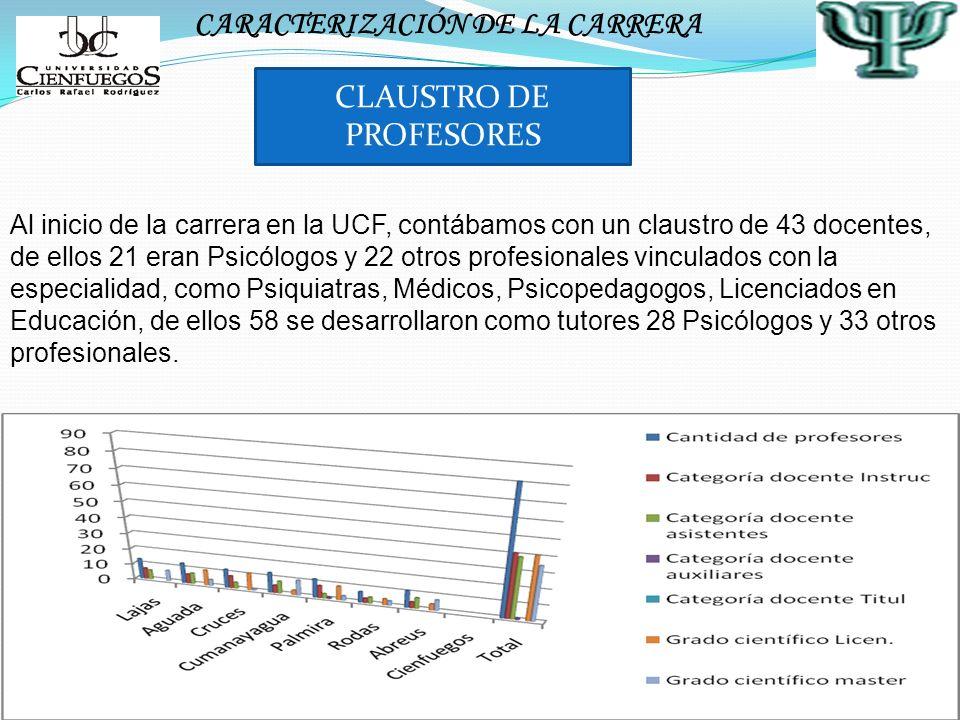 CLAUSTRO DE PROFESORES