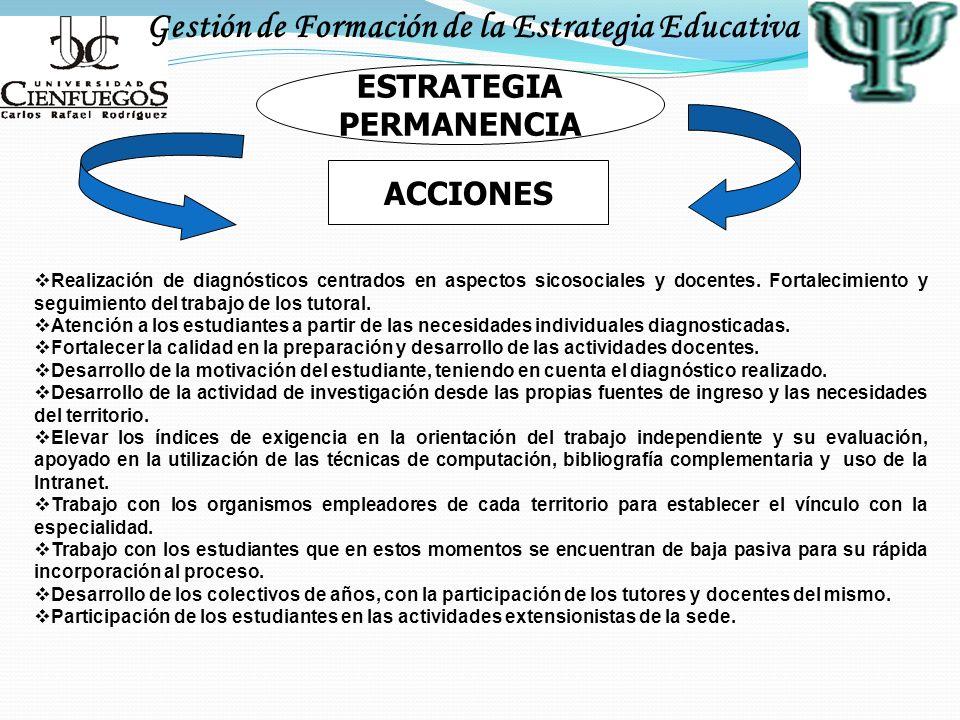 Gestión de Formación de la Estrategia Educativa