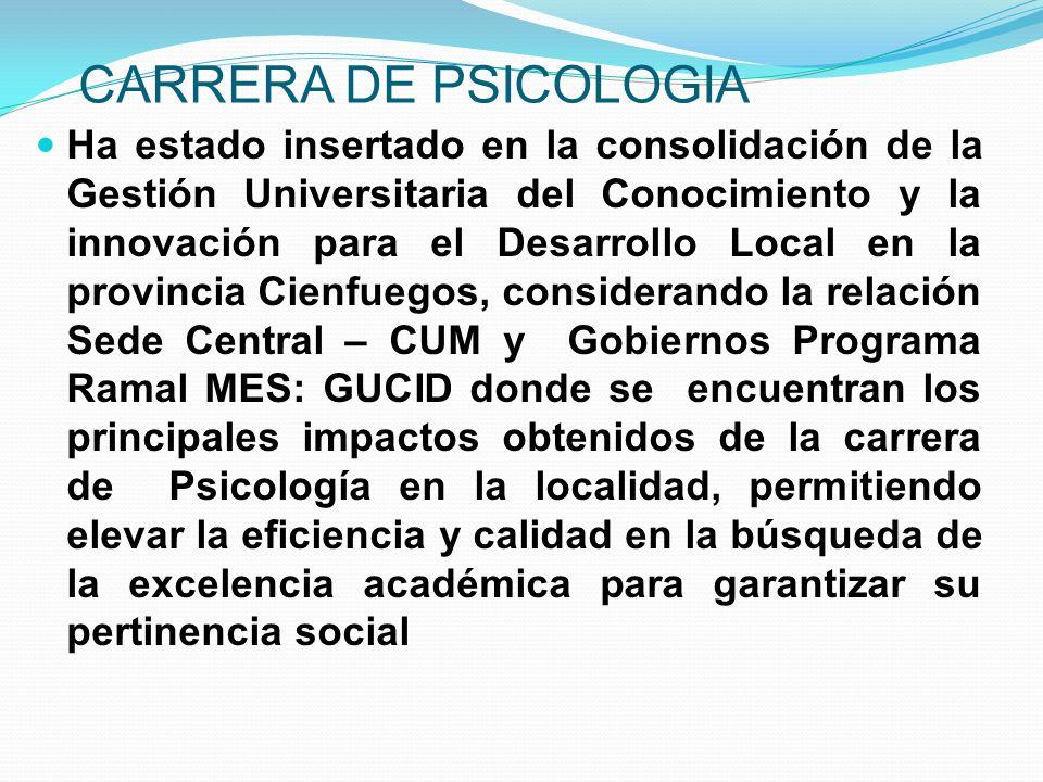 CARRERA DE PSICOLOGIA
