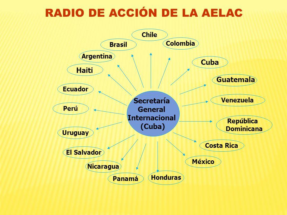 RADIO DE ACCIÓN DE LA AELAC