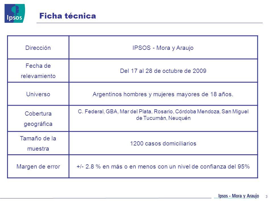 Ficha técnica Dirección IPSOS - Mora y Araujo Fecha de relevamiento