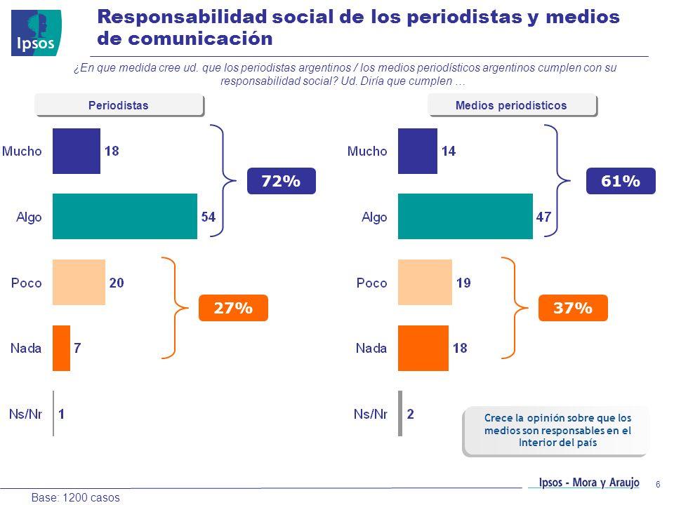 Responsabilidad social de los periodistas y medios de comunicación