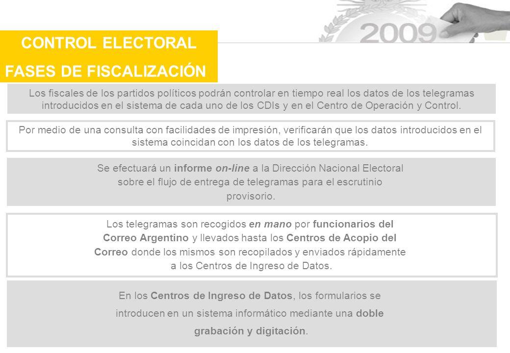 FASES DE FISCALIZACIÓN