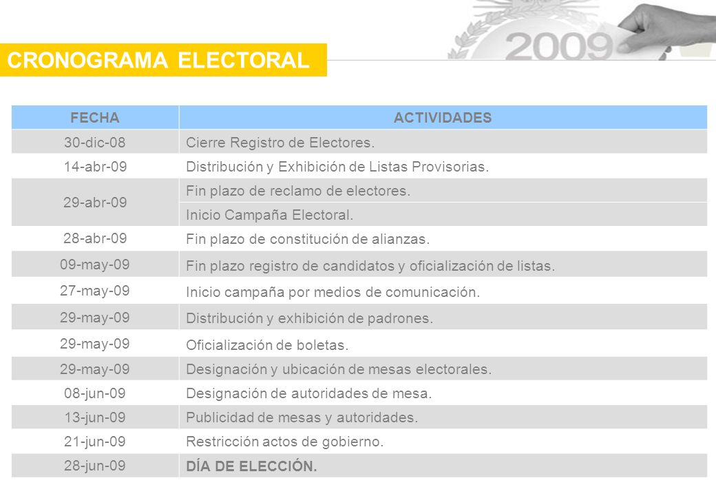 CRONOGRAMA ELECTORAL FECHA ACTIVIDADES 30-dic-08